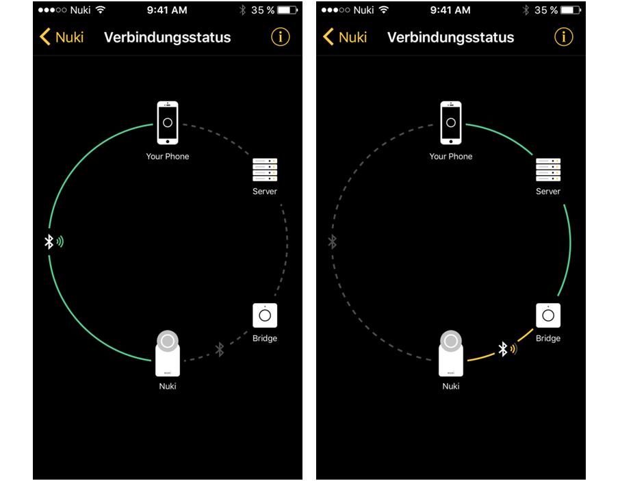 Internet Verbindung des elektronischen Türschlosses