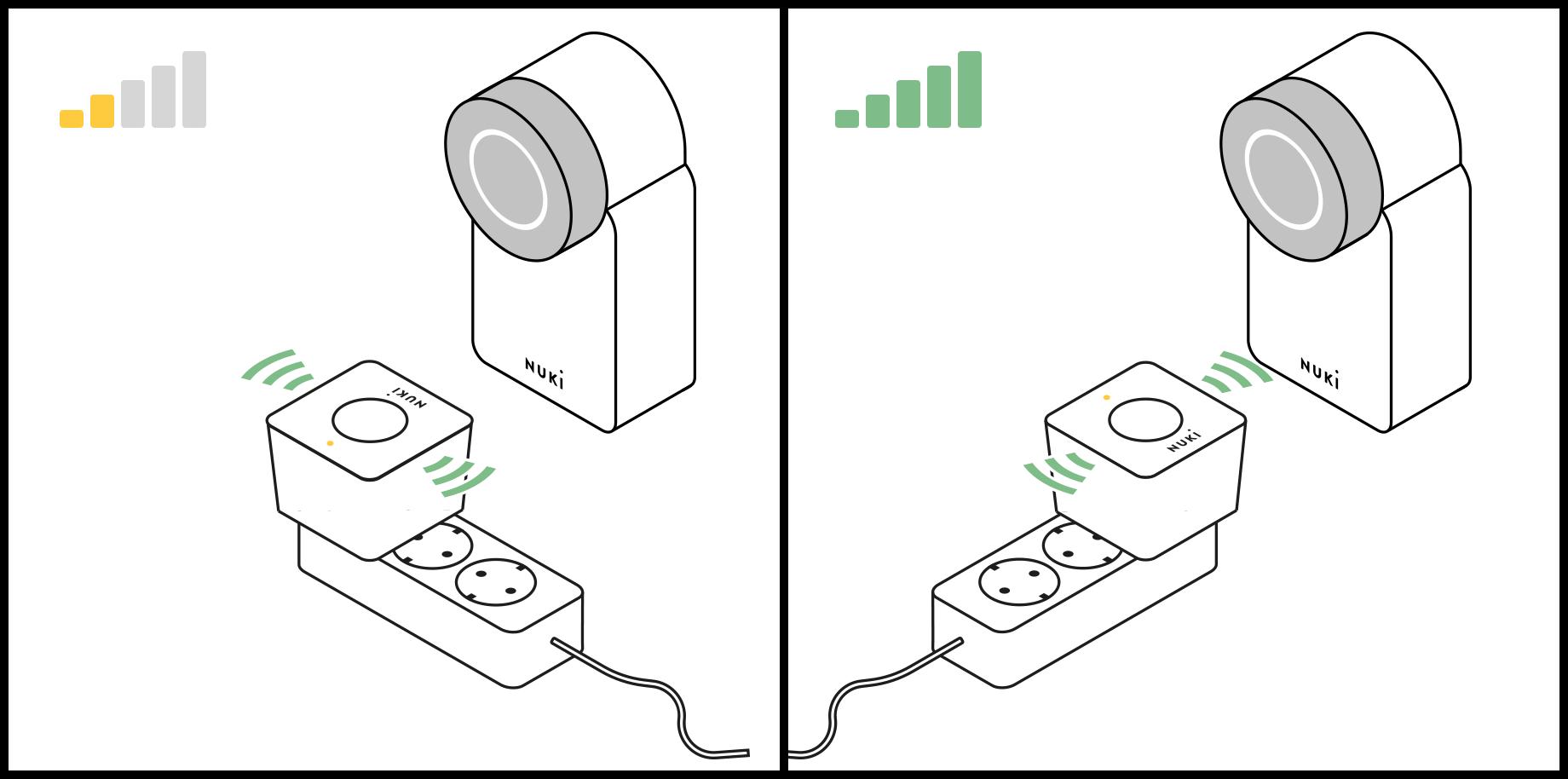Elektronisches Türschloss für das Smart Lock