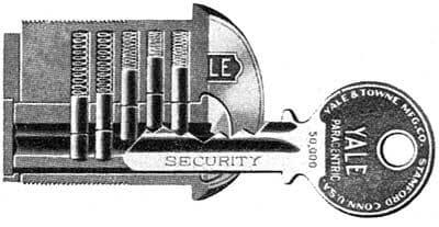 Skizze von Schlüssel