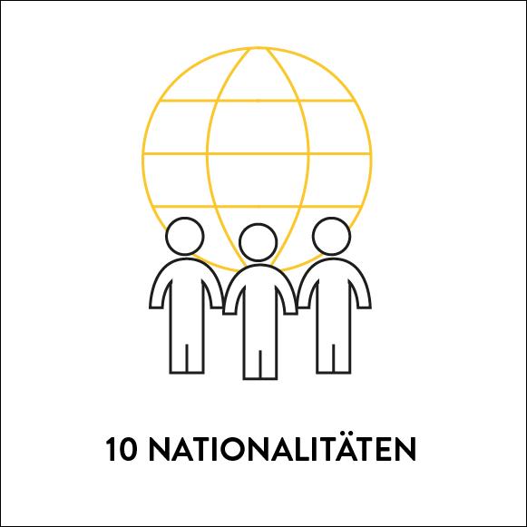 10 Nationalitäten im Nuki Team