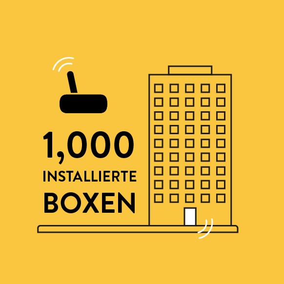 über 1000 installierte Nuki Boxen