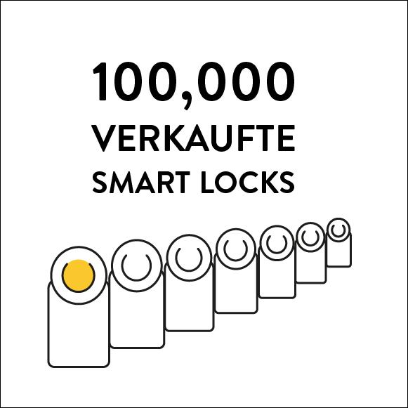 100 000 verkaufte Nuki Smart Locks